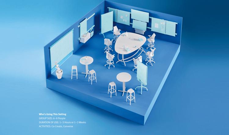 Herman Miller's Living Office Workshop Setting