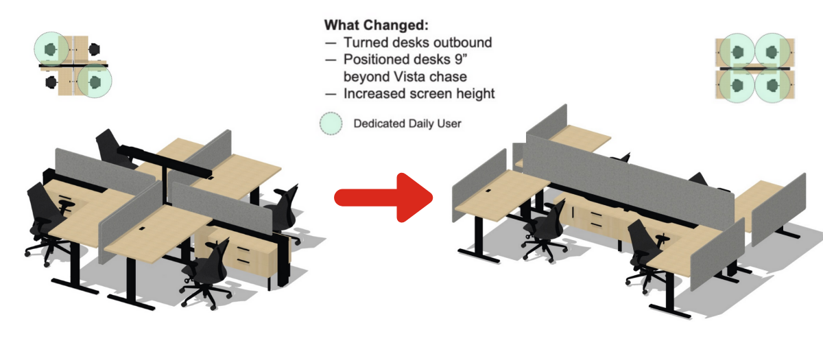 Four desks are rearranged with new partitions added thanks to workplace services by Continental Office