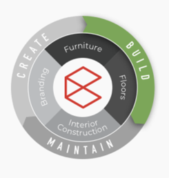 Our Innovative Approach - Build Icon