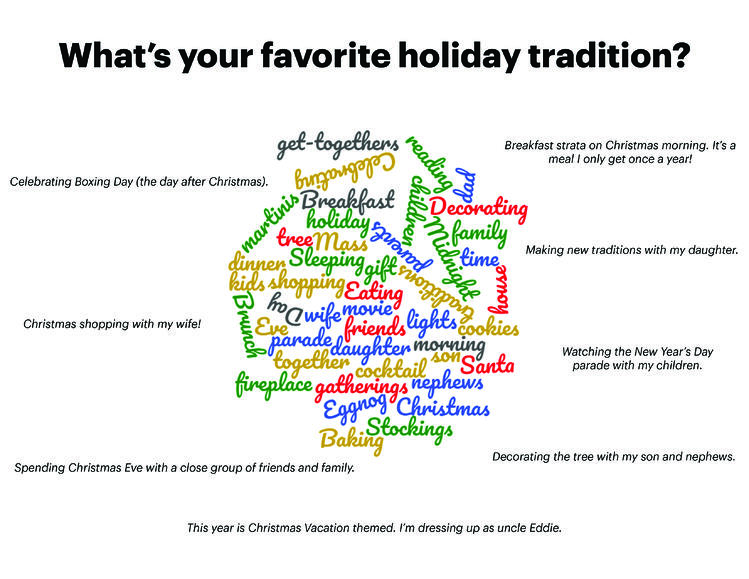 What's your favorite holiday tradition?