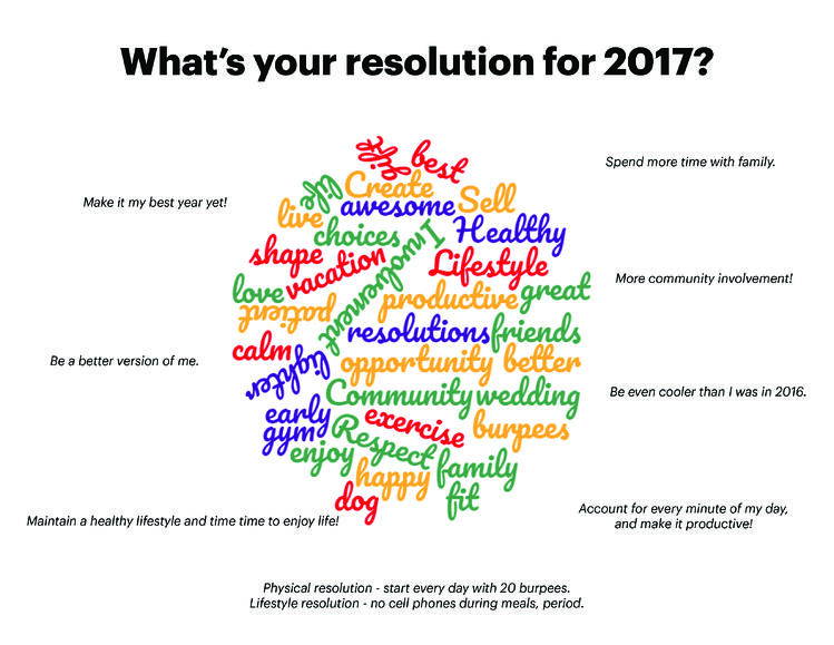 What's your resolution for 2017?