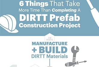 6 Things That Take More Time Than Completing a DIRTT Prefab Construction Project