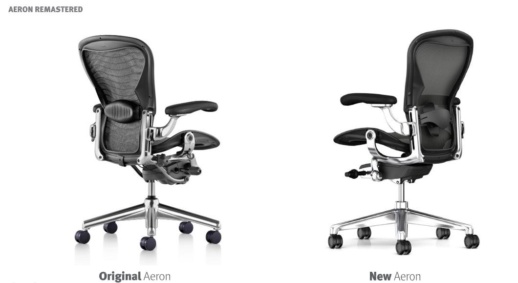Continental Office Studio Blog Furniture